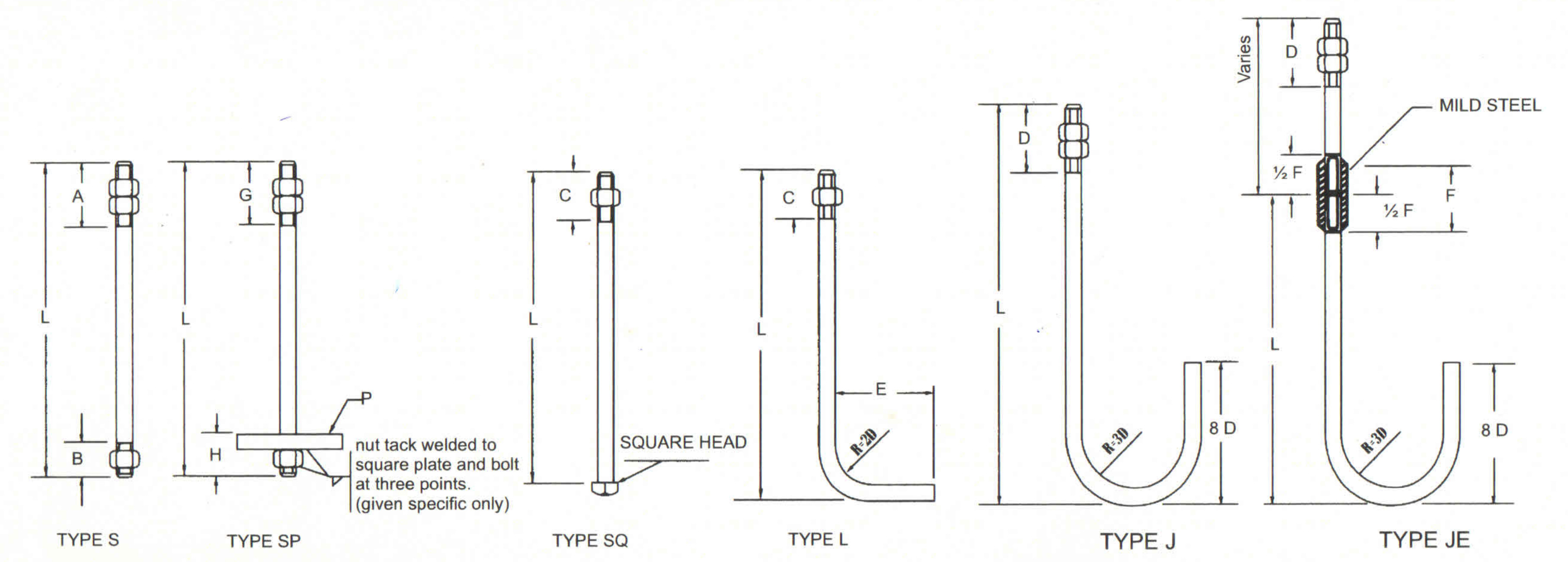 Anchor bolts: dimensions, types, application